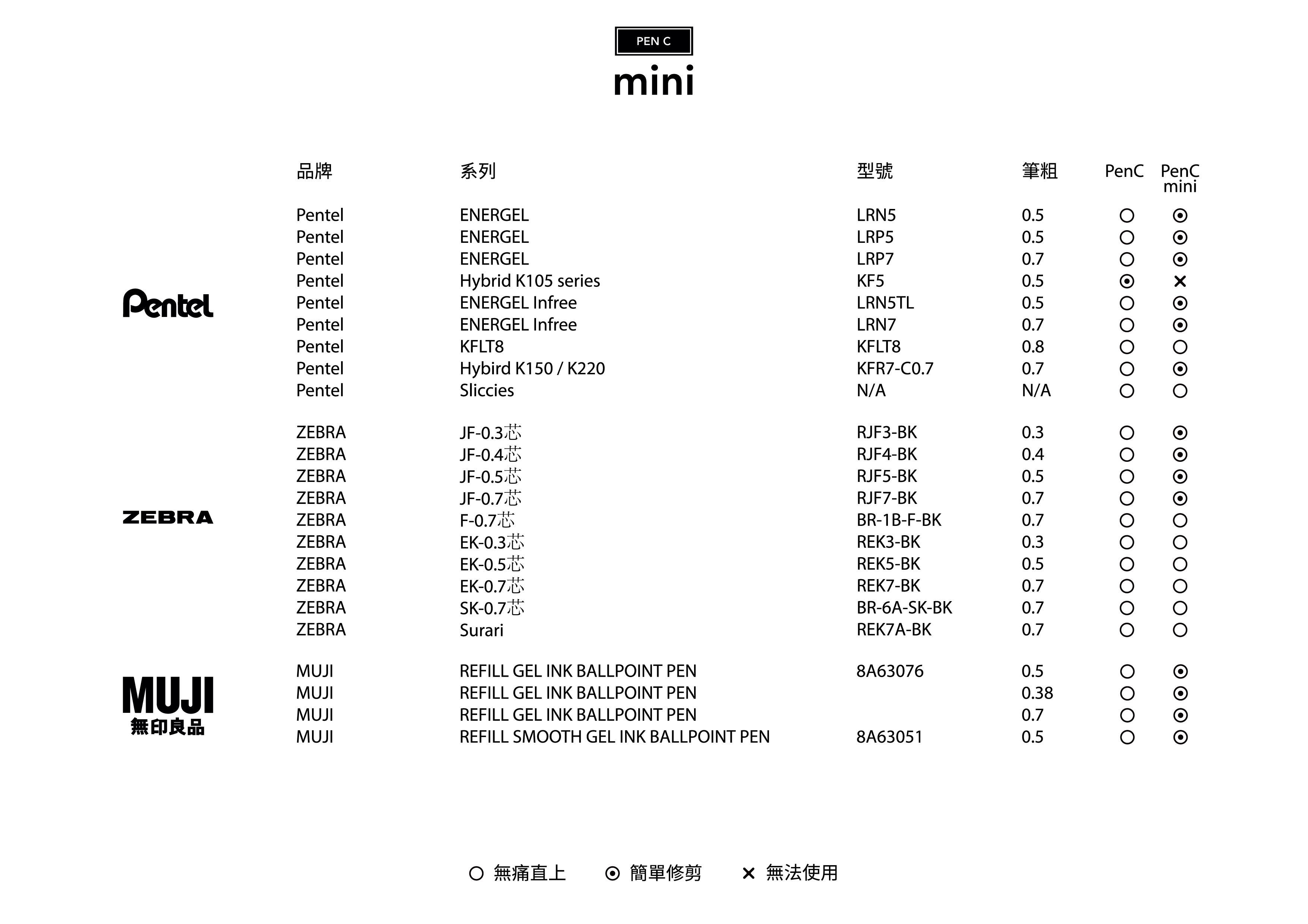 網頁筆芯圖-04